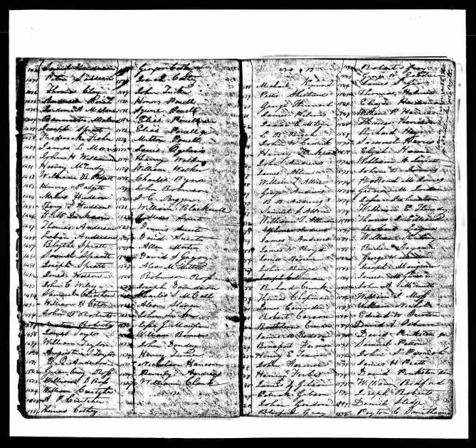 My strong second favorite tax record is also from Williamson County, TN in 1841